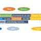 semantische-textanalyse-header
